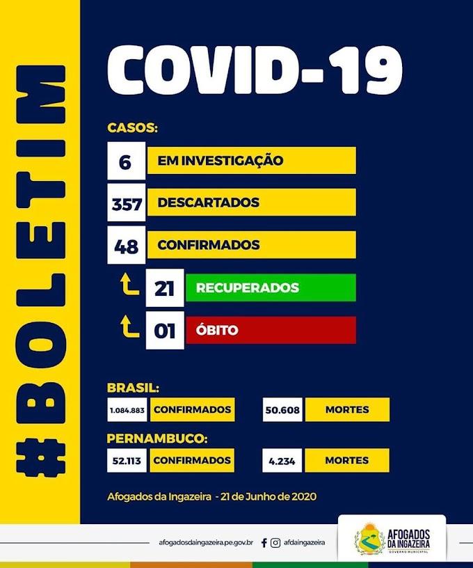 Ótima Notícia: Afogados não registra nenhum caso de Covid-19 neste domingo (21)