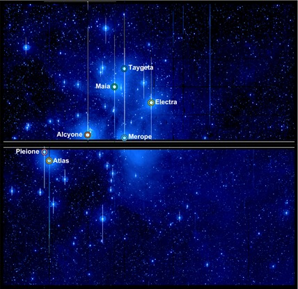 os membros do aglomerado estelar das Plêiades