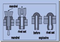 proses pemasangan sambungan