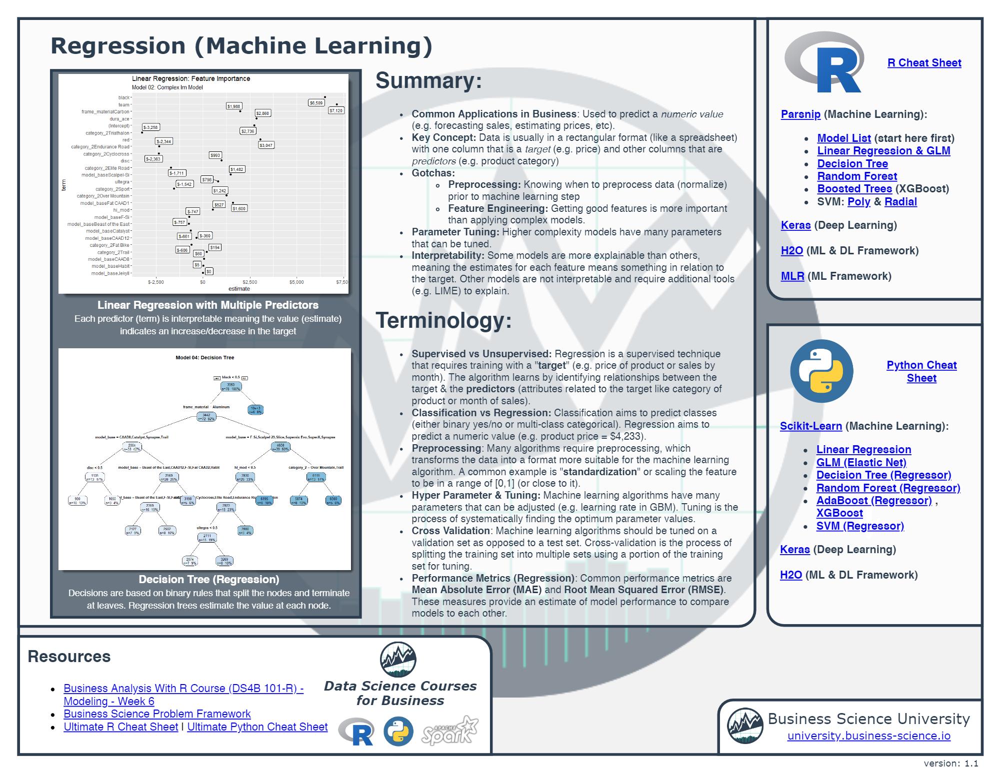 Regression Machine Learning Cheatsheet PDF