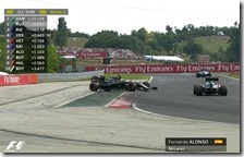 Il testacoda di Alonso in Ungheria