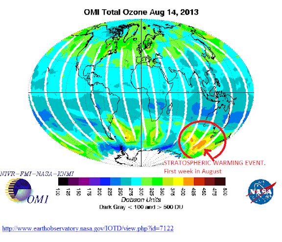 ozone created in stratospheric warming event