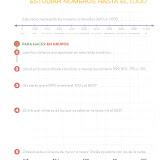 Estudiar números hasta el 1.000matemática en segundo.♥♥♥DA LO QUE TE GUSTARÍA RECIBIR♥♥♥ https://picasaweb.google.com/betianapsp