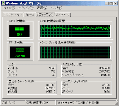 デフォルト構成・CPU使用率90%