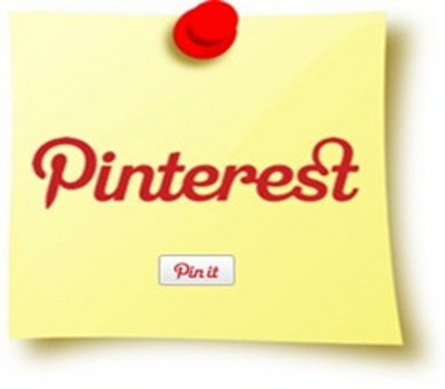 How to Add Pinterest Pin It Button with Counter