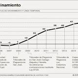 MINISTERIO DE JUSTICIA Y PAZ COMBATE EL HACINAMIENTO PENITENCIARIO