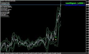 EUR/JPY M1