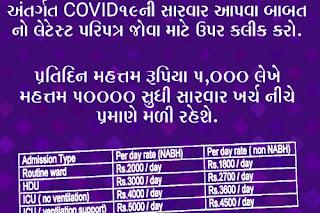 Regarding the treatment of COVID19 under Pradhan Mantri Jan Arogya Yojana, Mukhyamantri Amrutam Mukhyamantri Amrutam Vatsalya Yojana.