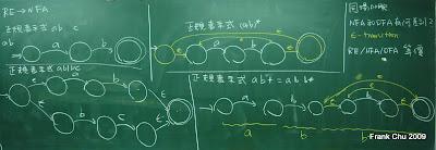 四個正規表示式(RE)轉非決定性有限狀態機(NFA)的例子:(1) ab (2) ab|bc (3) (ab)* (4) ab+