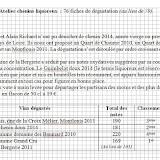 2015, dégustation comparative des chardonnay et chenin 2014 - 2015-11-21%2BGuimbelot%2Bd%25C3%25A9gustation%2Bcomparatve%2Bdes%2BChardonais%2Bet%2Bdes%2BChenins%2B2014.-270.jpg