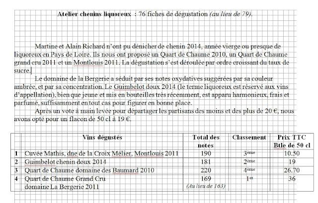 2015, dégustation comparative des chardonnay et chenin 2014. guimbelot.com - 2015-11-21%2BGuimbelot%2Bd%25C3%25A9gustation%2Bcomparatve%2Bdes%2BChardonais%2Bet%2Bdes%2BChenins%2B2014.-270.jpg