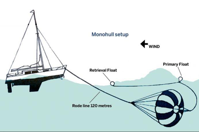 [sea+anchor%5B4%5D]