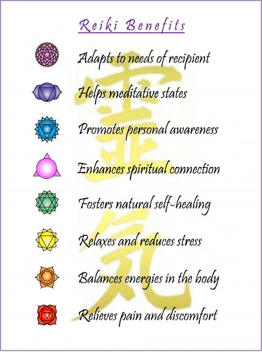 Test Product 2 Reiki