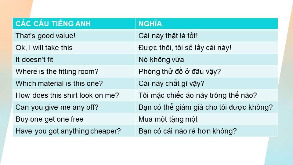 Mẫu câu tiếng Anh giao tiếp chủ đề mua sắm thường gặp