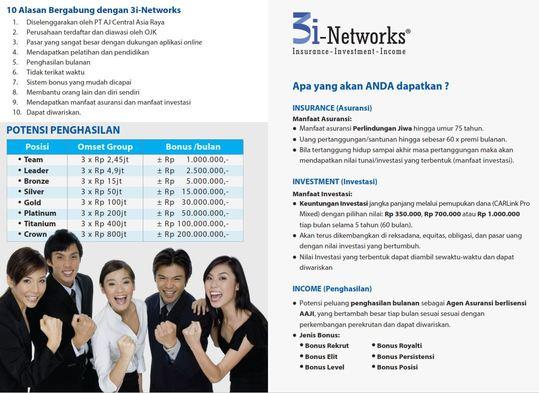 Apa itu 3i-Networks