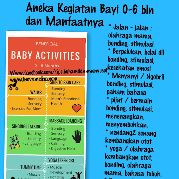 Aneka Kegiatan Bayi 0-6 Bulan dan Manfaatnya