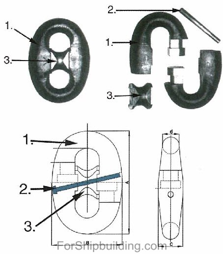 anchor%252520 mooring%252520gear%252520 %252520kenter%252520shackle Anchor, Mooring gear equipment