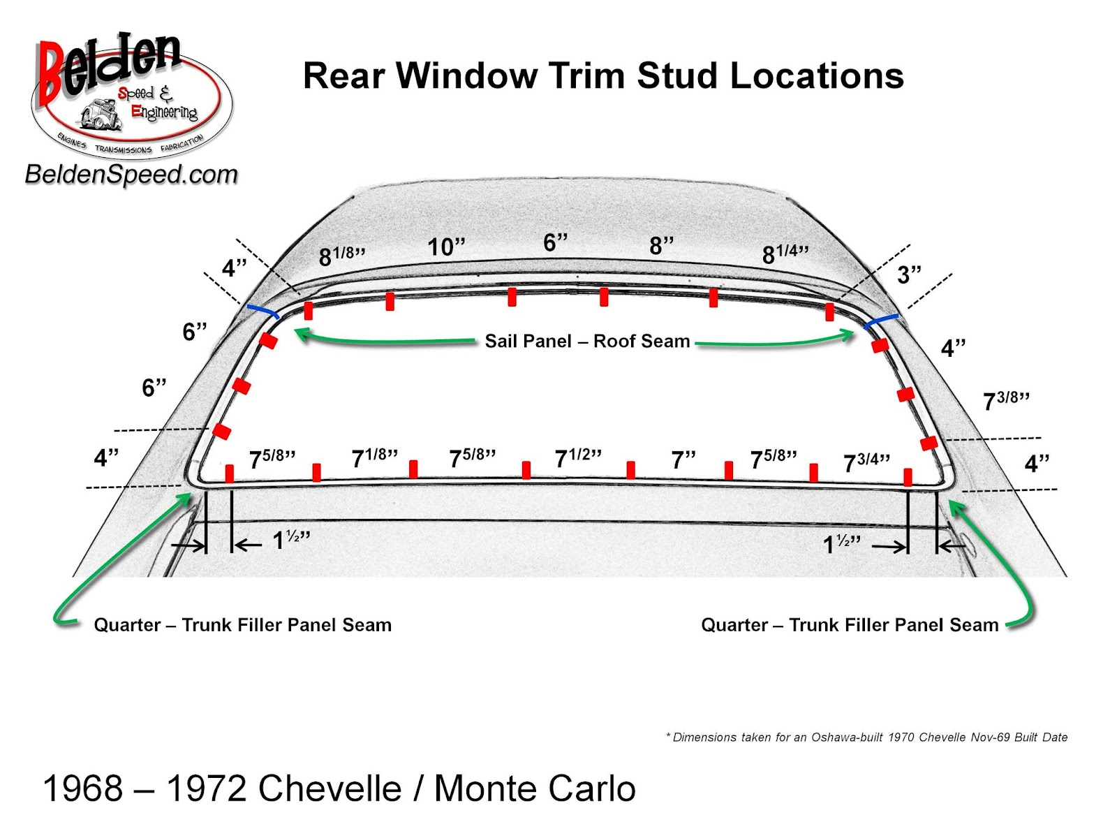 1968 1972 gm a body window channel trim stud location for Window location
