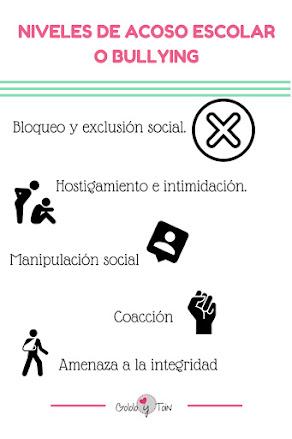 acoso-escolar-bullying-niveles-acoso-infografia-psicologia