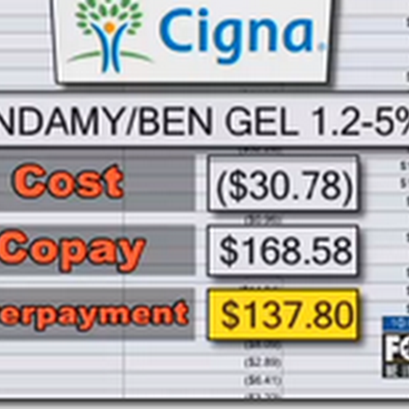 "Cigna & United Healthcare Face Class Action Suits-PBM Over Charging Customers for Prescriptions, OptumRX Pharmacy Benefit Management Software-""Front Running"" Consumers With Killer Algorithms at the Drug Store"