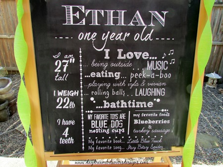 diy first birthday chalkboard art printed at staples