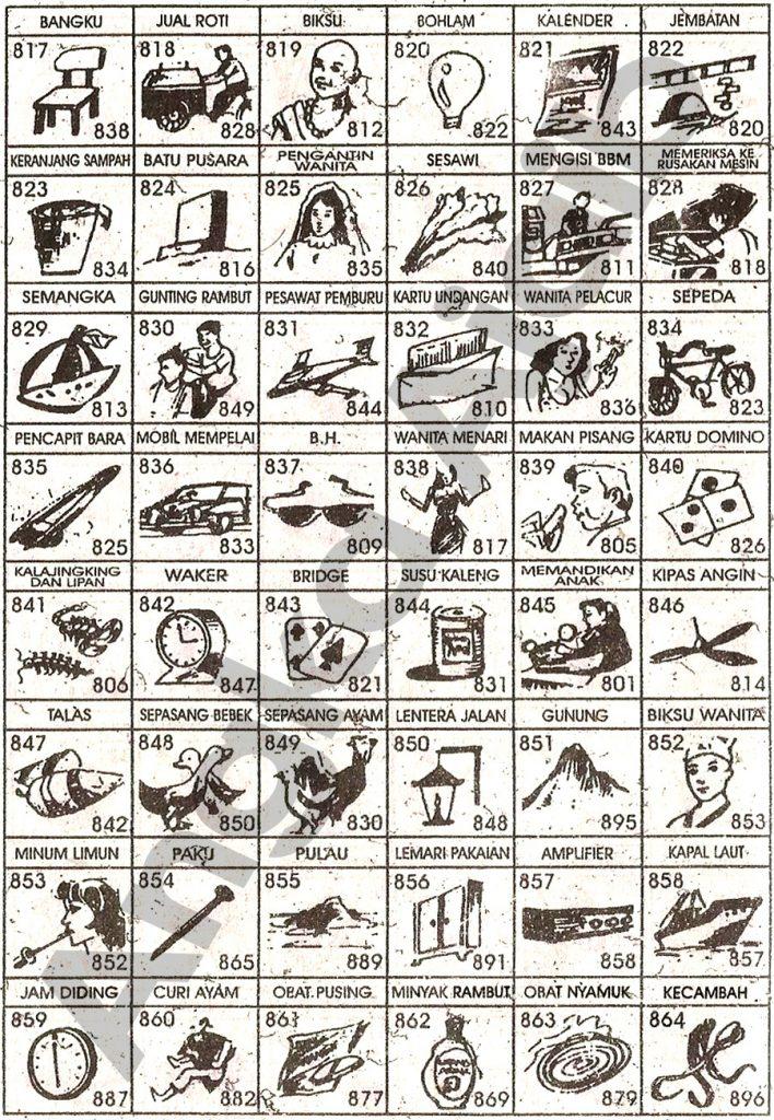Daftar Buku Mimpi 3D dengan Nomor Togel Abjad 817 – 864