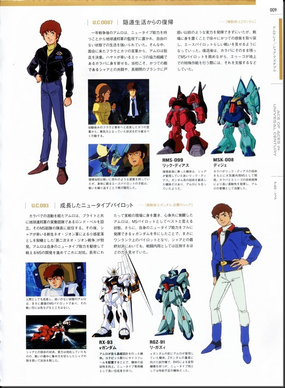 ACE IN THE GUNDAM U.C.0079‐U.C.0096_811955-0012