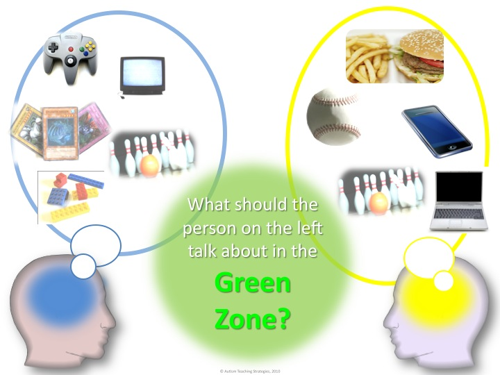 The Green Zone slide 2