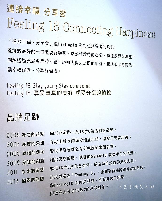 10 Feeling 18