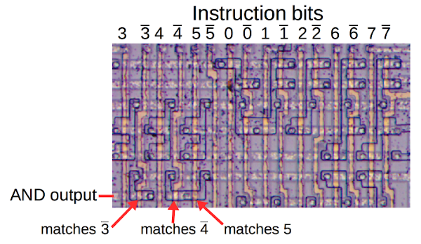 Part Of The 8008 S Instruction Decode Pla The Three