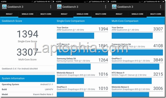 Benchmark Xiaomi Redmi Note 3 Geekbench 3