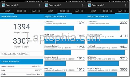 Benchmark Xiaomi Redmi Note 3 Geekbench 3