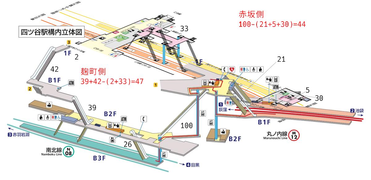 四ツ谷駅構内図