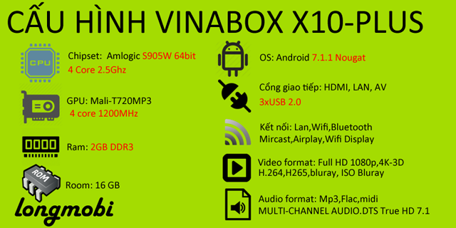 android tv box vinabox x10 plus 2018