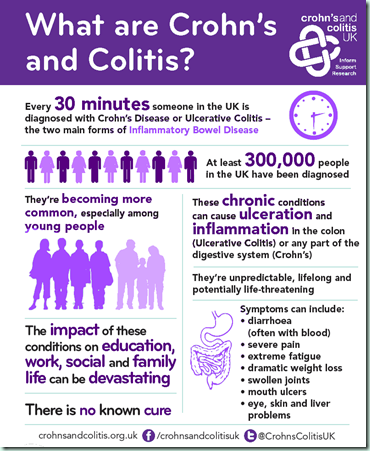 ibd purple-infographic