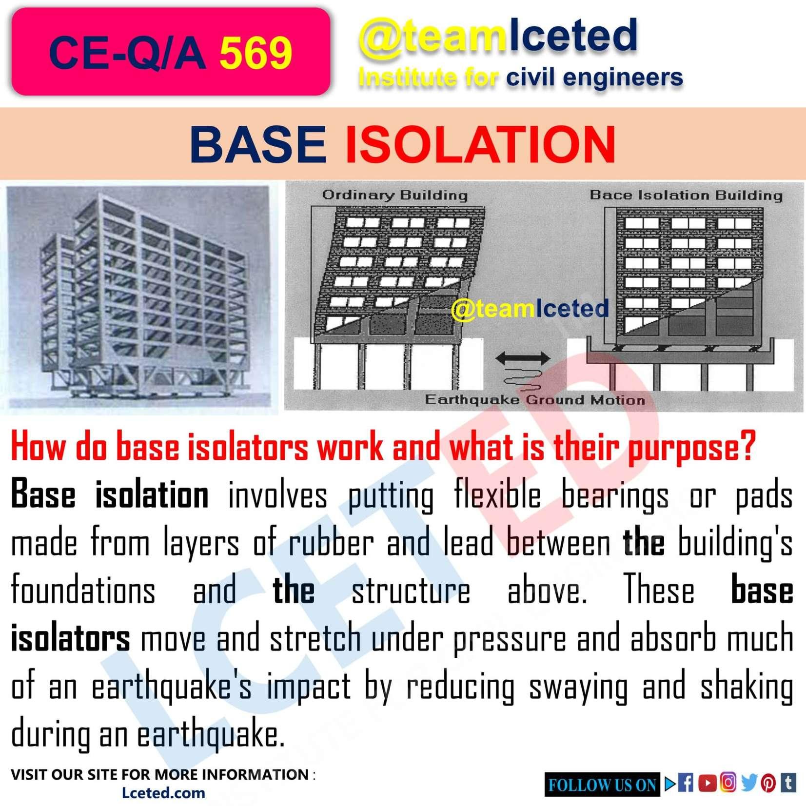 How do base isolators work