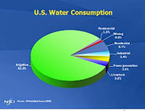Some Additional Context On The Ucs Study On Power Plants And Water Use