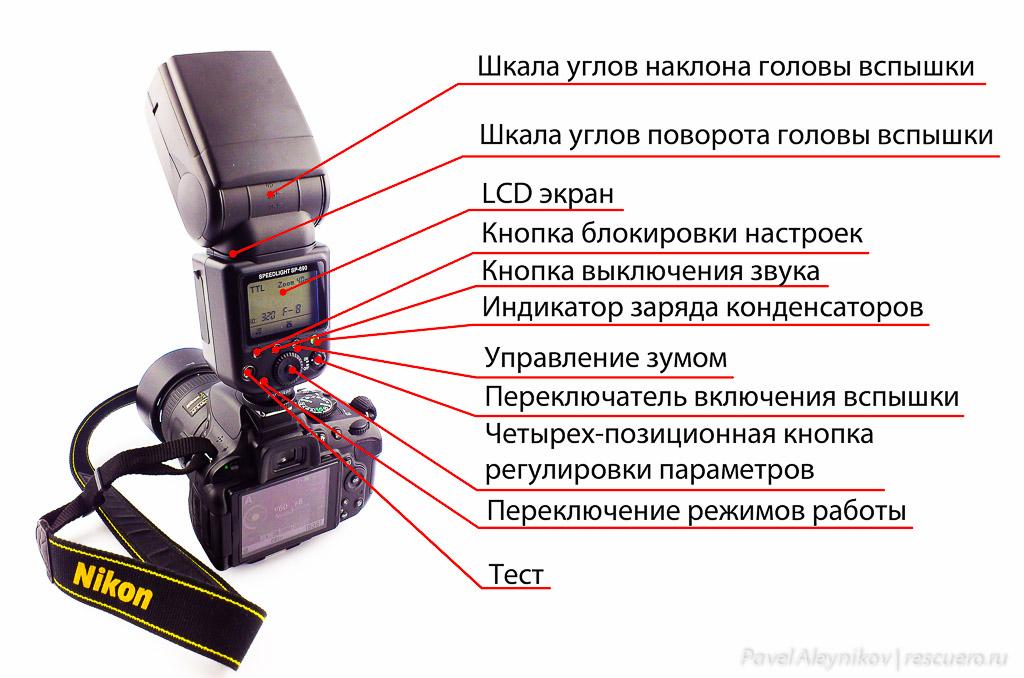 Задняя часть Oloong SpeedLight SP-690