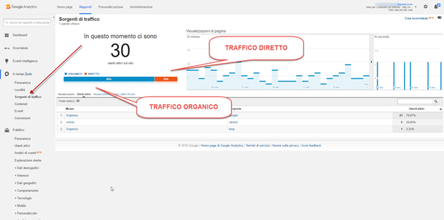 sorgenti-traffico-google-analytics