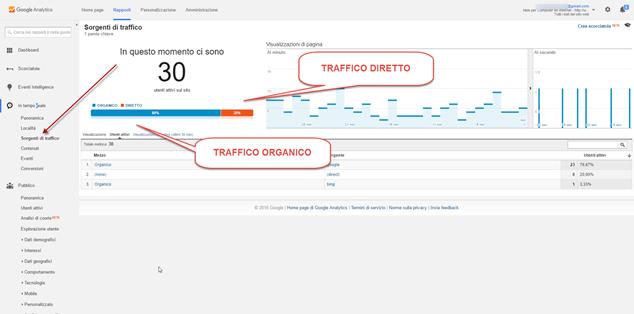 sorgenti-traffico-google-analytics