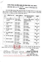उत्तर प्रदेश शासन ने डायट के 8 वरिष्ठता प्रवक्ता अंकित पद/स्थान से स्थानांतरित करते हुए अंकित पद/स्थान पर स्थानांतरित करने के सम्बन्ध में आदेश जारी ।