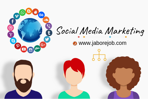 Scope of Social Media Marketing in India, scope of social marketing, growth of social media marketing in india, Social Media Marketing Career