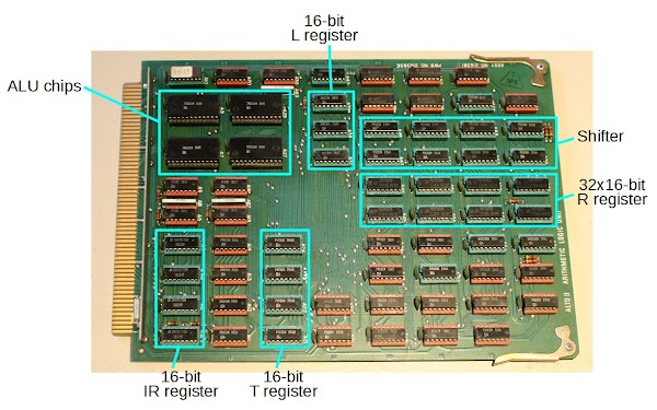 The ALU board from the Xerox Alto. The Alto doesn't use a microprocessor chip, but a CPU built from three boards of integrated circuits.
