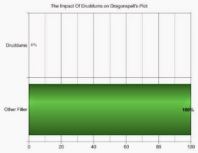 Druddums%2Bin%2BDragonspell%2527s%2Bplot.jpg