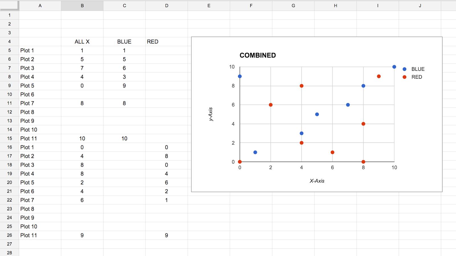 Plot Multiple Data Series On One Scatter Chart Self