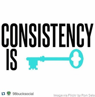 consistency-frequency