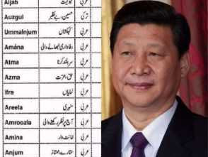 China Bans Allah, Muhammad, Other Islamic Names Or Anything That As To Do With Islam
