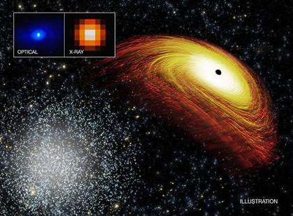 ilustração do buraco negro em fuga