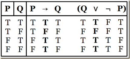 Agler 3.4.1 equivalence a