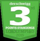 Points_3rd_derschwigg.png